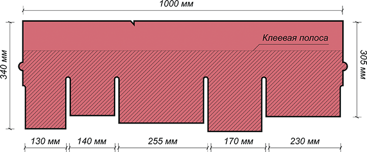 Размеры гонта